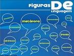 Imagem que nos traz os nomes das variadas figuras de linguagem.  <br /><br> Palavras-chave: Figuras de linguagem. Língua. Português. Estilística.