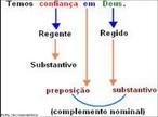 Imagem que apresenta uma análise sintática, em que temos um exemplo de complemento nominal. <br /><br/> Palavras-chave: Gramática. Análise sintática. Complemento nominal.
